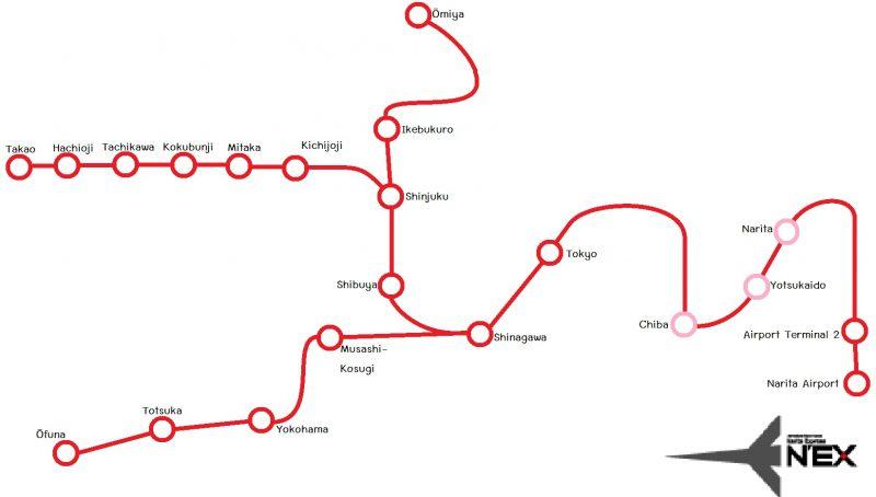 Naria Express stops