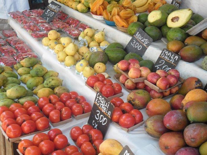 Shopping in Rio de Janeiro Brazil